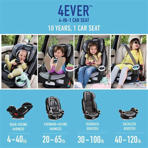 The Graco 4Ever All-in-1 Car Seat gives you 10 years with