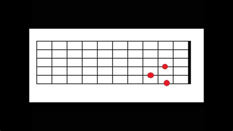 Linkin Park - The Messenger (How to Play Guitar) - YouTube