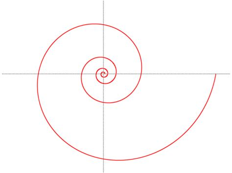 Logarithmic spiral - Simple English Wikipedia, the free