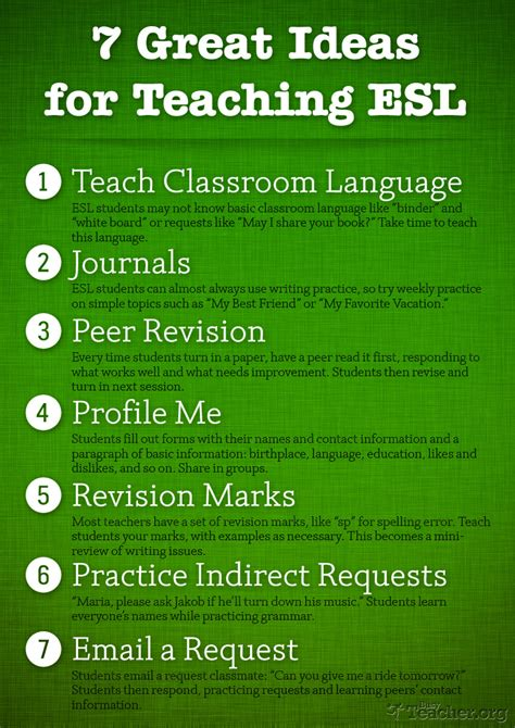 7 Great Ideas For Teaching ESL: Poster