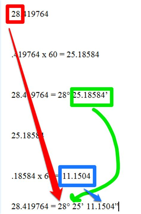 How to Convert Latitude and Longitude Units from Decimal