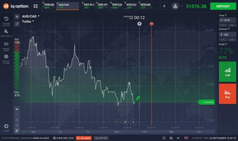 How To Deposit Money To IQ Option? Best Methods & Tips To
