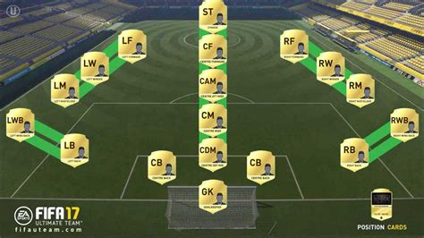FIFA 17 Position Change Cards Guide for FIFA 17 Ultimate Team
