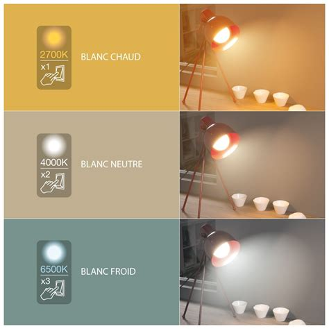 G95 LED bulb with E27 standard base, 10W consumption