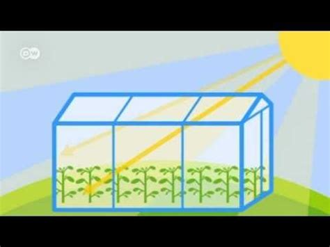 Green House Effect Definition,meaning Video for Kids